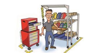 Excelência na Produtividade – Padronizar