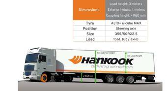 Hankook. Revelado AL10+ e-cube MAX
