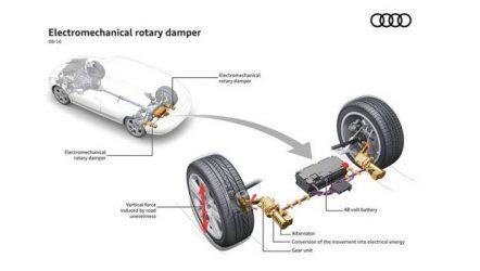Audi – Sistema eROT reutiliza energia da suspensão