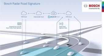 Bosch – Primeiro mapa com sinais de radar para condução autónoma