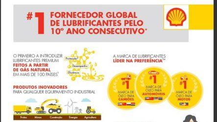 Shell – Liderança no mercado global de lubrificantes