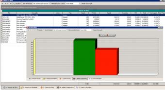 Alidata / TIPS 4Y. Parceiros tecnológicos na área do pós-venda