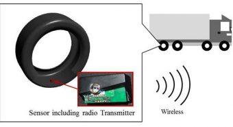 Bridgestone. Nova tecnologia permitirá estimar o desgaste dos pneus