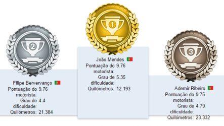 Mercedes-Benz – FleetBoard Drivers' League já tem vencedores